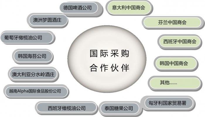 合作伙伴(1).jpg